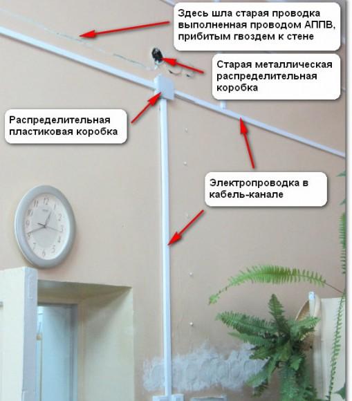 -электропроводка-e1425746222380