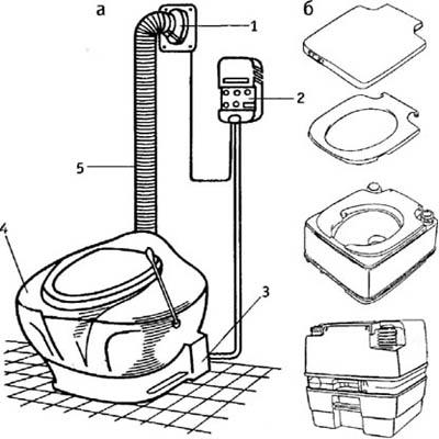 2конструкция-химического-биотуалета