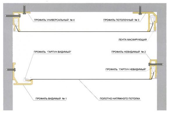 Shema-dvuhurovnevogo-natjazhnogo-potolka1