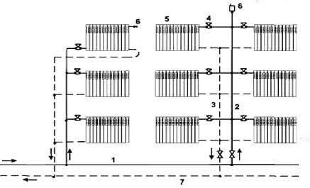 dvuhtrubnaya-vertikalnaya-sistema-s-nizhney-razvodkoy