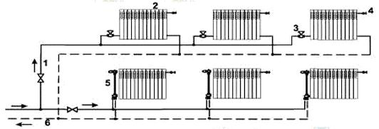 gorizontalnie-dvuhtrubnie-sistemy