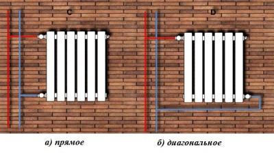 podkluchenie2-400x233
