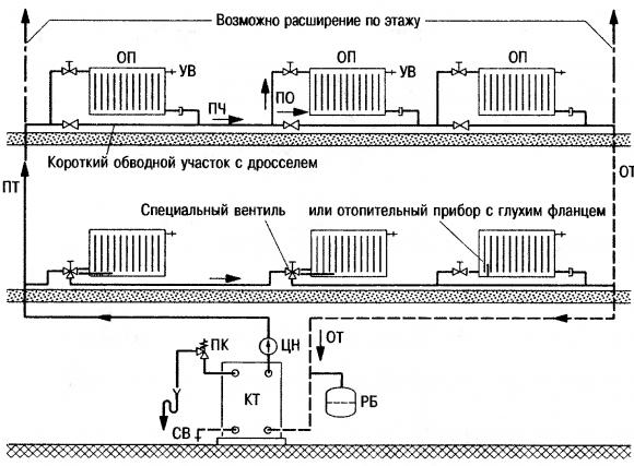 shema-odnotrubnoi-sistemi-otopleniy