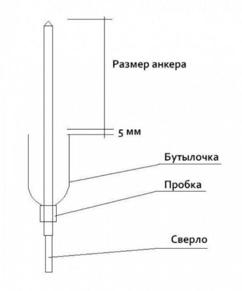 shema-ustanovki-butylki-na-sverlo-499x600