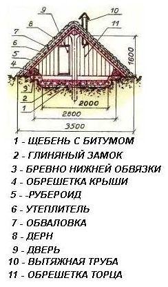 zeml-pogreb1